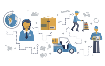Advantages of a Career in Supply Chain Management and Logistics