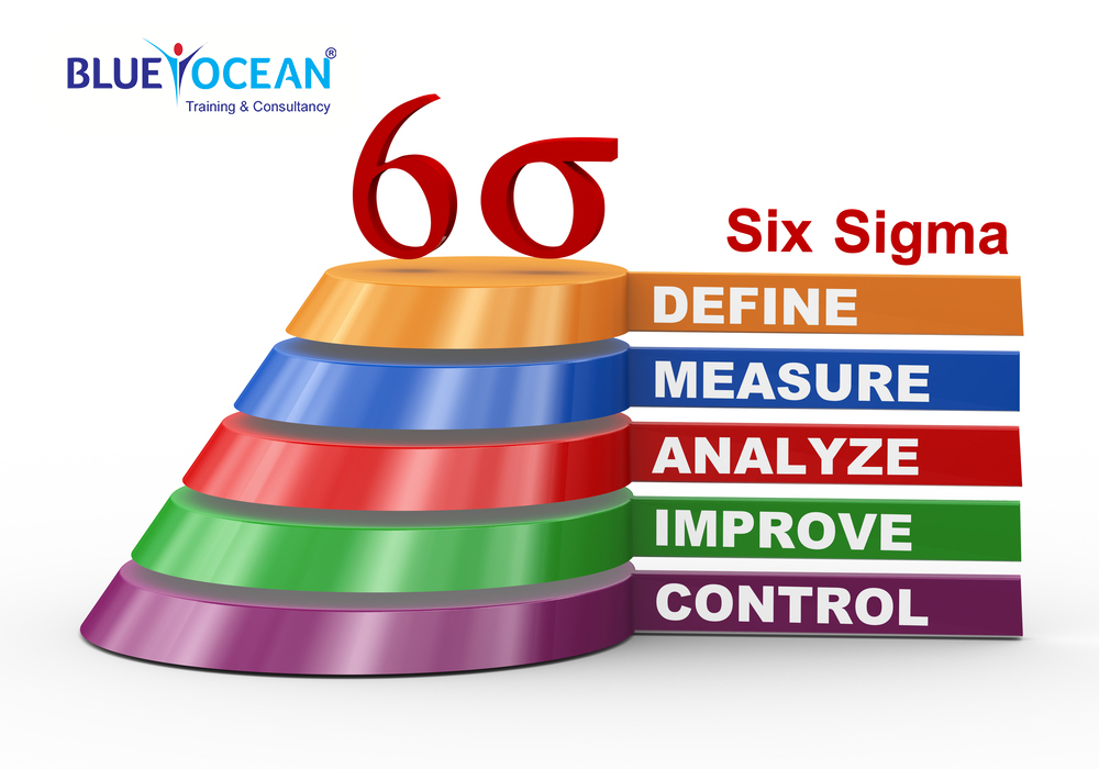 Understanding the basics of Six Sigma certification