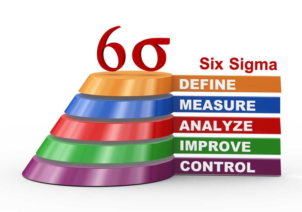Six Sigma Methodology- Free Webinar